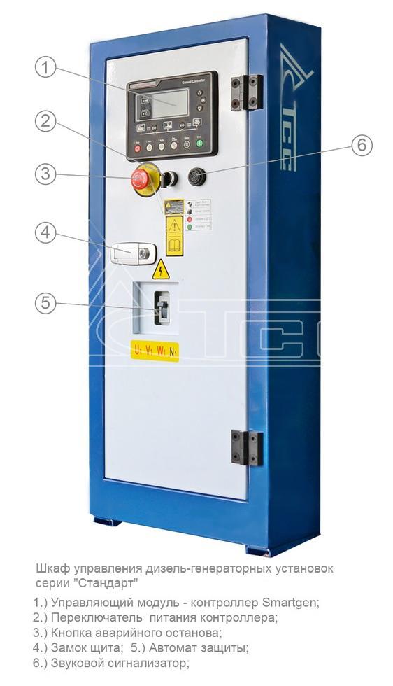 дизельная электростанция тсс ад-20с-т400-1ркм11