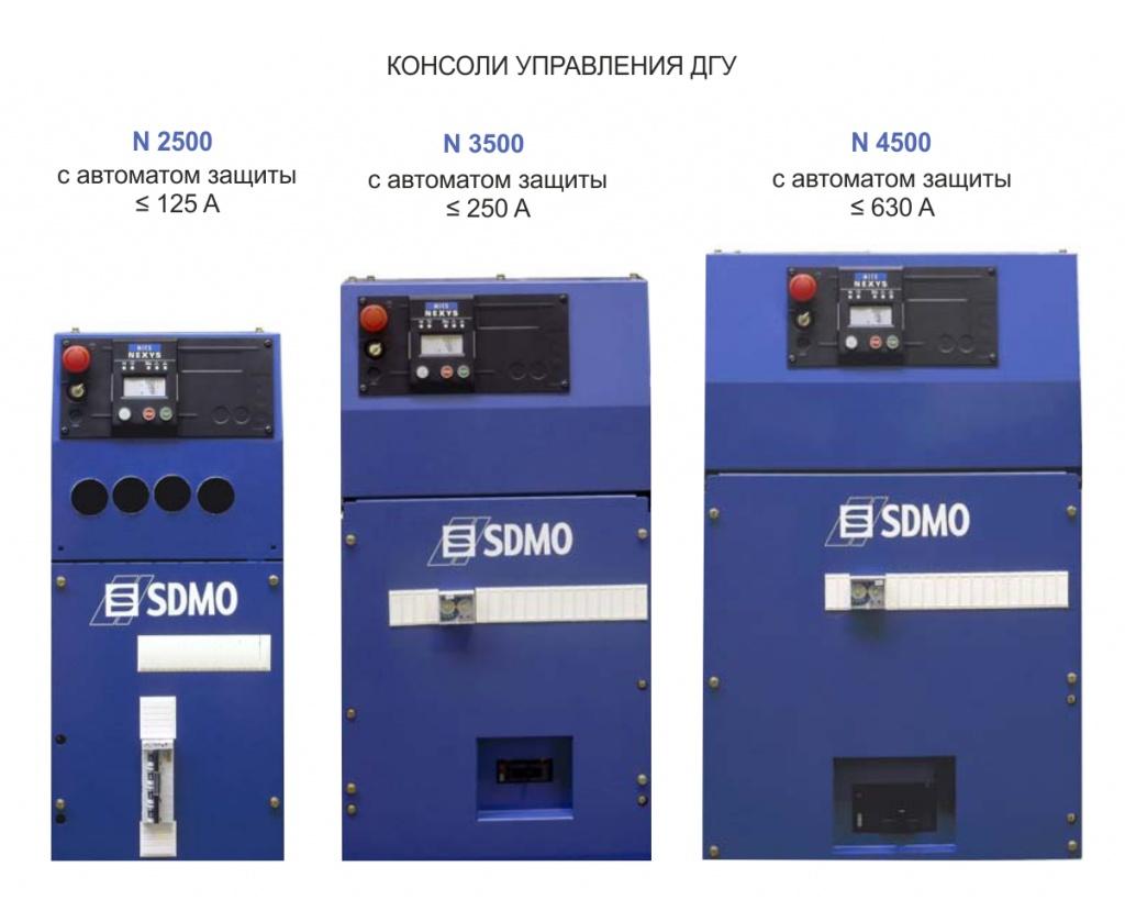 контроллер sdmo mics nexys 2